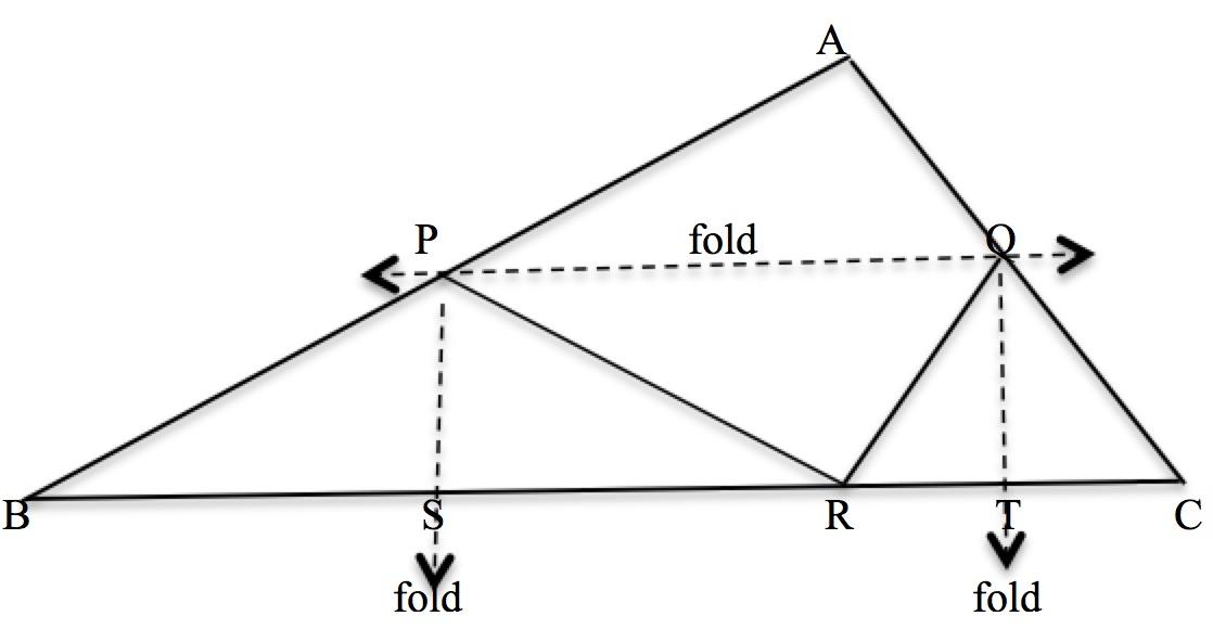 angle-sum-fold