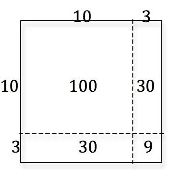 13-squared